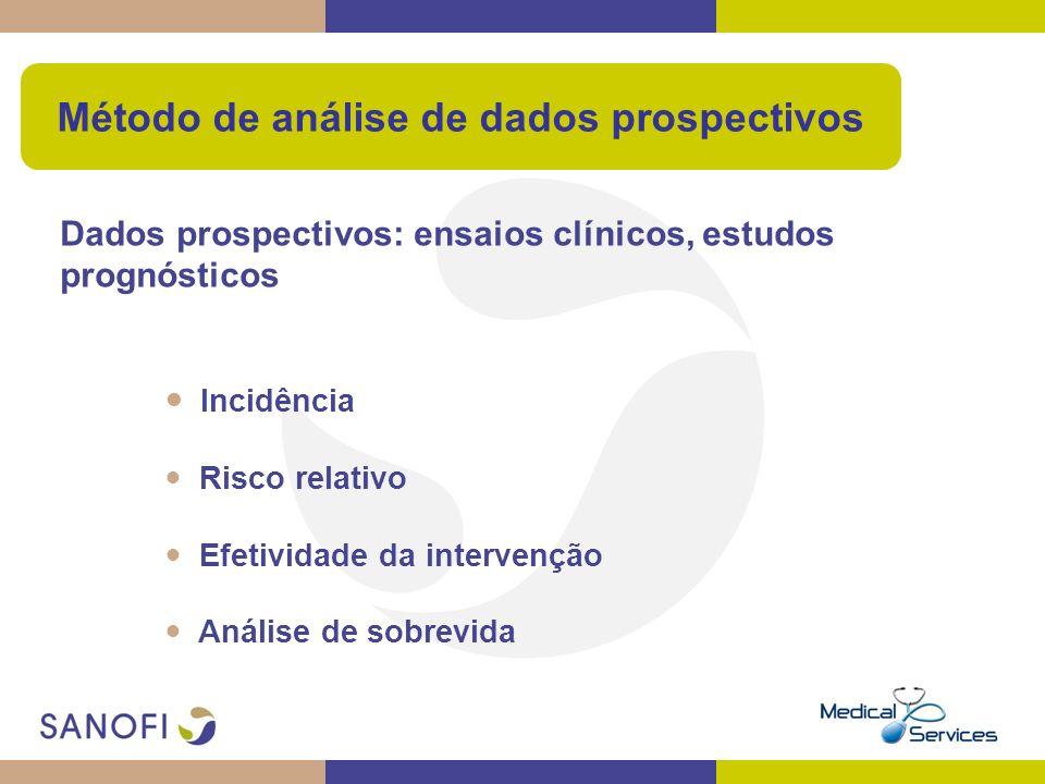 Dados prospectivos: ensaios clínicos, estudos prognósticos Incidência Risco relativo Efetividade da intervenção Análise de sobrevida Método de análise