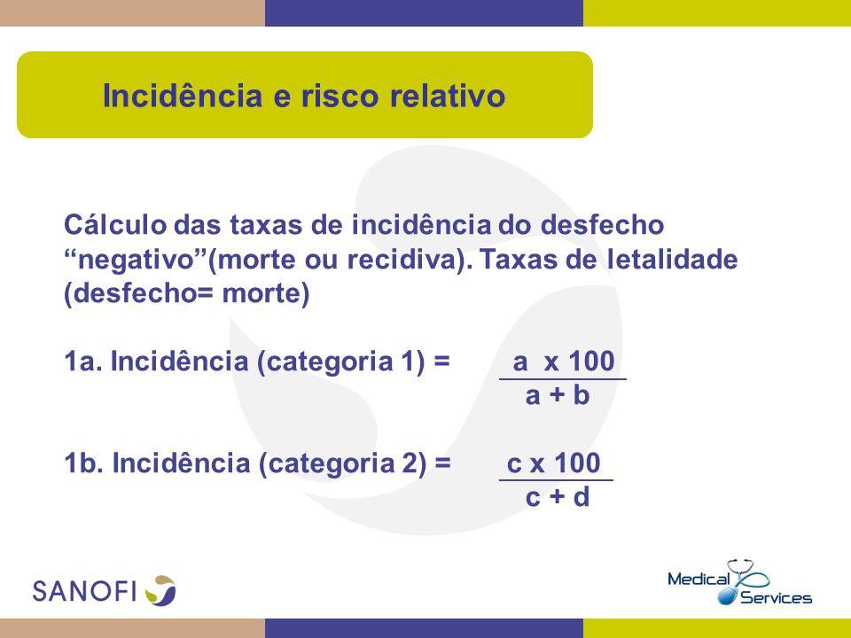 Cálculo das taxas de incidência do desfecho negativo(morte ou recidiva). Taxas de letalidade (desfecho= morte) 1a. Incidência (categoria 1) = a x 100