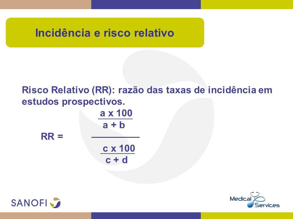 Risco Relativo (RR): razão das taxas de incidência em estudos prospectivos. a x 100 a + b RR = c x 100 c + d