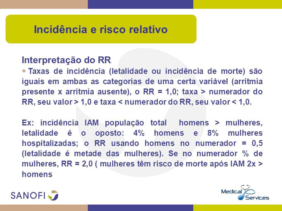 Interpretação do RR Taxas de incidência (letalidade ou incidência de morte) são iguais em ambas as categorias de uma certa variável (arritmia presente