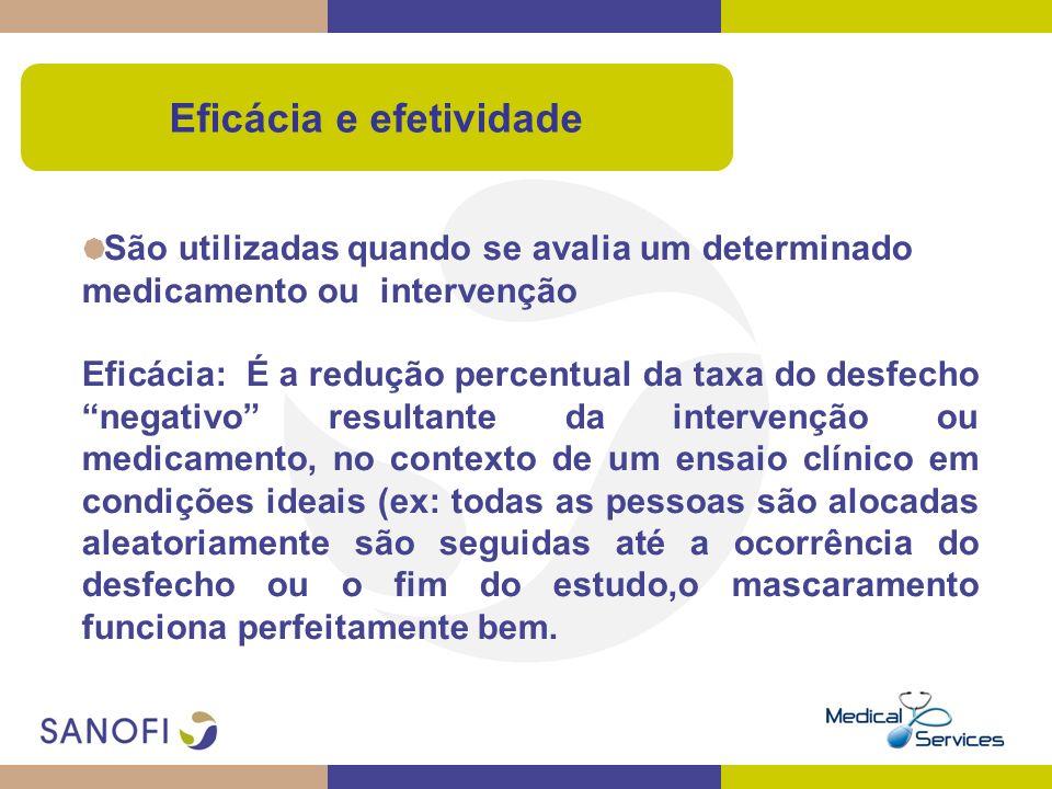 Eficácia e efetividade São utilizadas quando se avalia um determinado medicamento ou intervenção Eficácia: É a redução percentual da taxa do desfecho