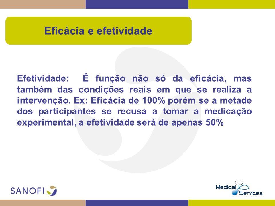 Eficácia e efetividade Efetividade: É função não só da eficácia, mas também das condições reais em que se realiza a intervenção. Ex: Eficácia de 100%