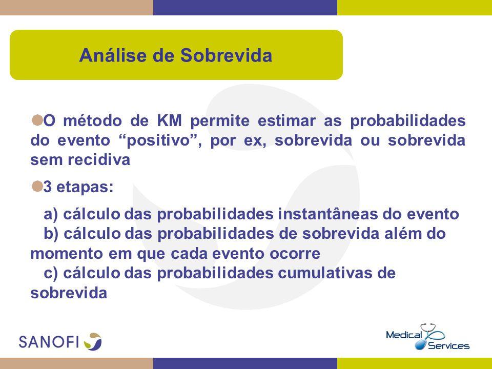 O método de KM permite estimar as probabilidades do evento positivo, por ex, sobrevida ou sobrevida sem recidiva 3 etapas: a) cálculo das probabilidad