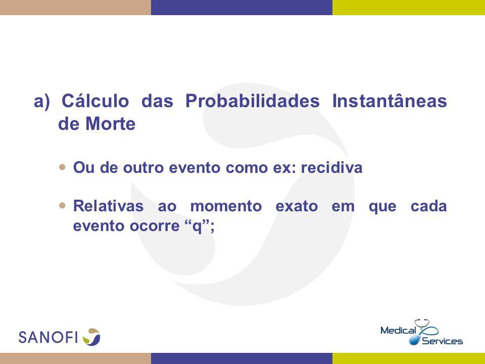a) Cálculo das Probabilidades Instantâneas de Morte Ou de outro evento como ex: recidiva Relativas ao momento exato em que cada evento ocorre q;