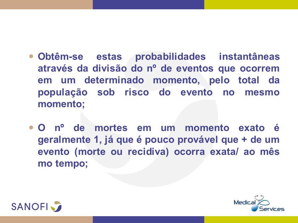 Obtêm-se estas probabilidades instantâneas através da divisão do nº de eventos que ocorrem em um determinado momento, pelo total da população sob risc