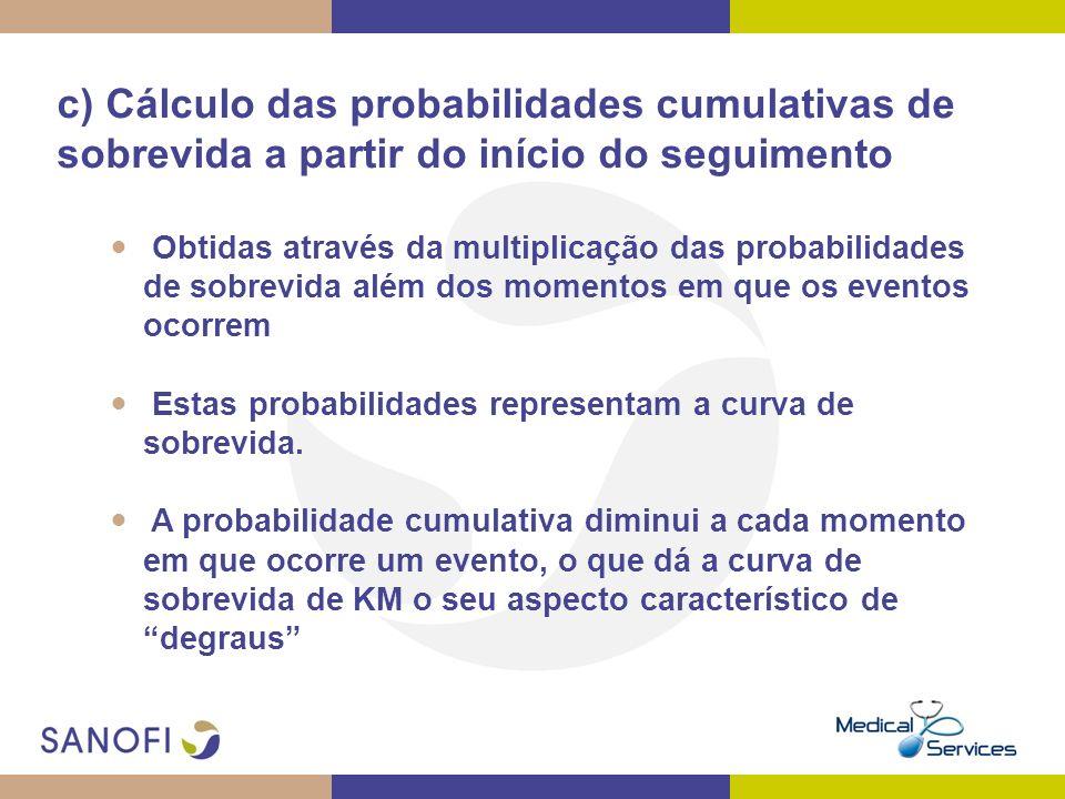 c) Cálculo das probabilidades cumulativas de sobrevida a partir do início do seguimento Obtidas através da multiplicação das probabilidades de sobrevi