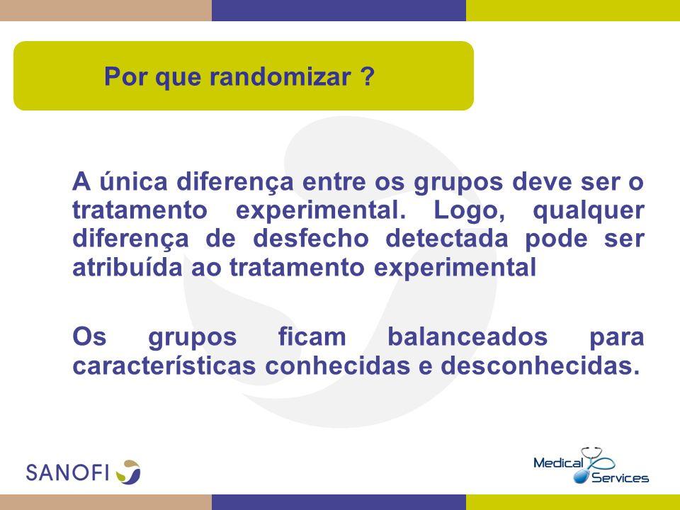 A única diferença entre os grupos deve ser o tratamento experimental. Logo, qualquer diferença de desfecho detectada pode ser atribuída ao tratamento