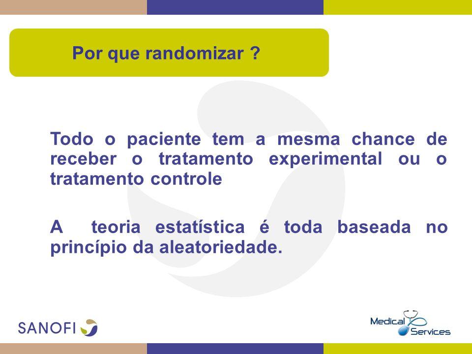 Todo o paciente tem a mesma chance de receber o tratamento experimental ou o tratamento controle A teoria estatística é toda baseada no princípio da a