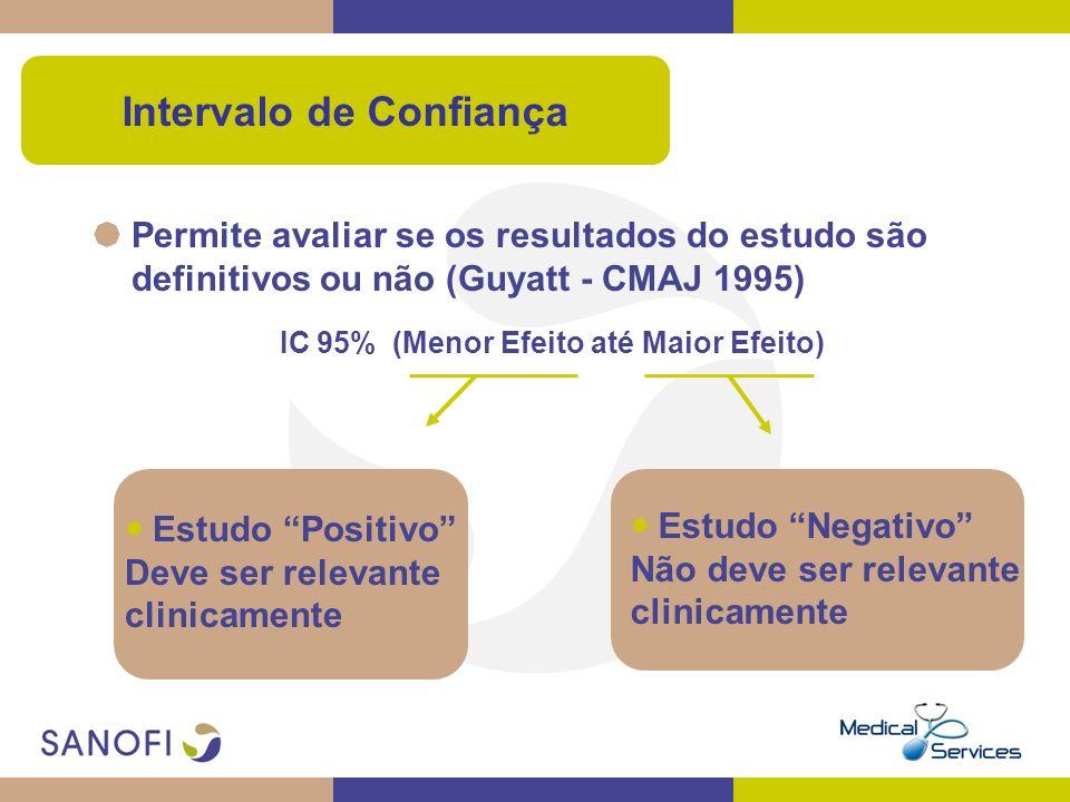 Permite avaliar se os resultados do estudo são definitivos ou não (Guyatt - CMAJ 1995) IC 95% (Menor Efeito até Maior Efeito) Intervalo de Confiança E
