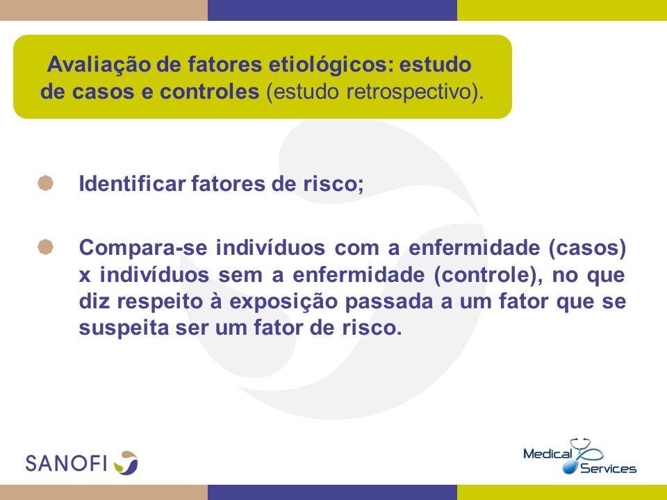 Identificar fatores de risco; Compara-se indivíduos com a enfermidade (casos) x indivíduos sem a enfermidade (controle), no que diz respeito à exposiç
