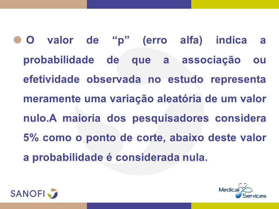 O valor de p (erro alfa) indica a probabilidade de que a associação ou efetividade observada no estudo representa meramente uma variação aleatória de