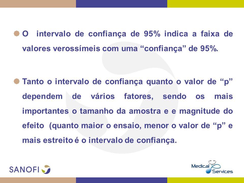 O intervalo de confiança de 95% indica a faixa de valores verossímeis com uma confiança de 95%. Tanto o intervalo de confiança quanto o valor de p dep