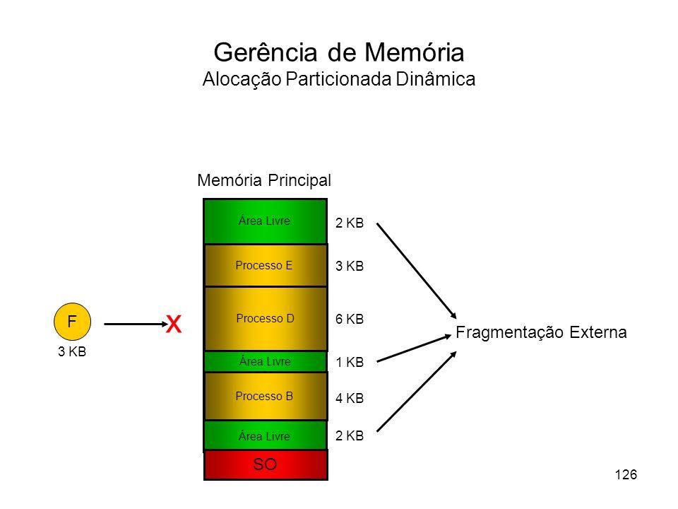 Gerência de Memória Alocação Particionada Dinâmica SO Área Livre Processo B Processo E Processo D Área Livre 1 KB 6 KB 3 KB 2 KB 4 KB 2 KB Área Livre