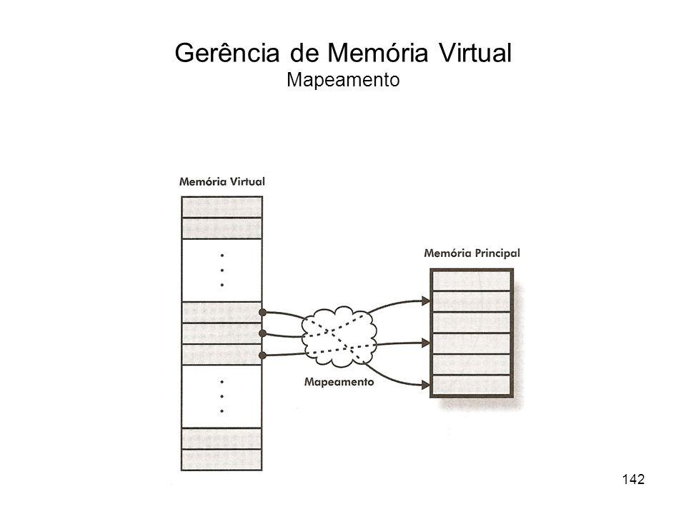 Gerência de Memória Virtual Mapeamento 142