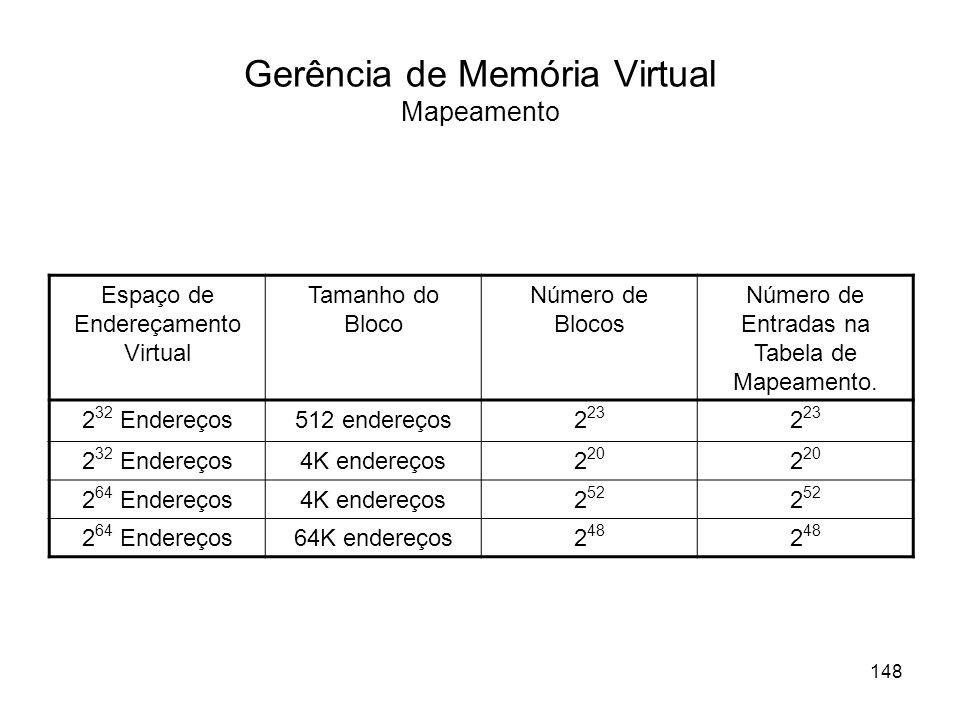 Gerência de Memória Virtual Mapeamento Espaço de Endereçamento Virtual Tamanho do Bloco Número de Blocos Número de Entradas na Tabela de Mapeamento. 2