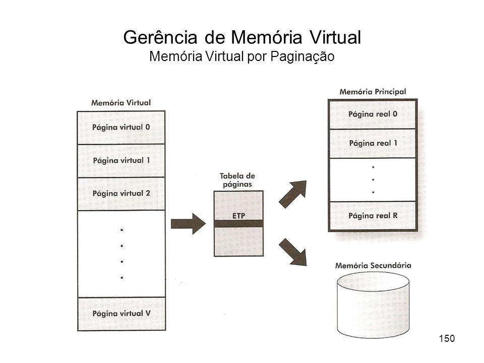 Gerência de Memória Virtual Memória Virtual por Paginação 150