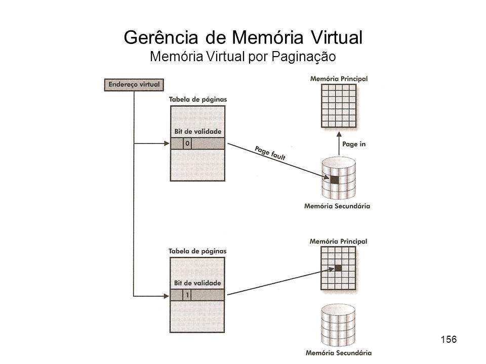 Gerência de Memória Virtual Memória Virtual por Paginação 156