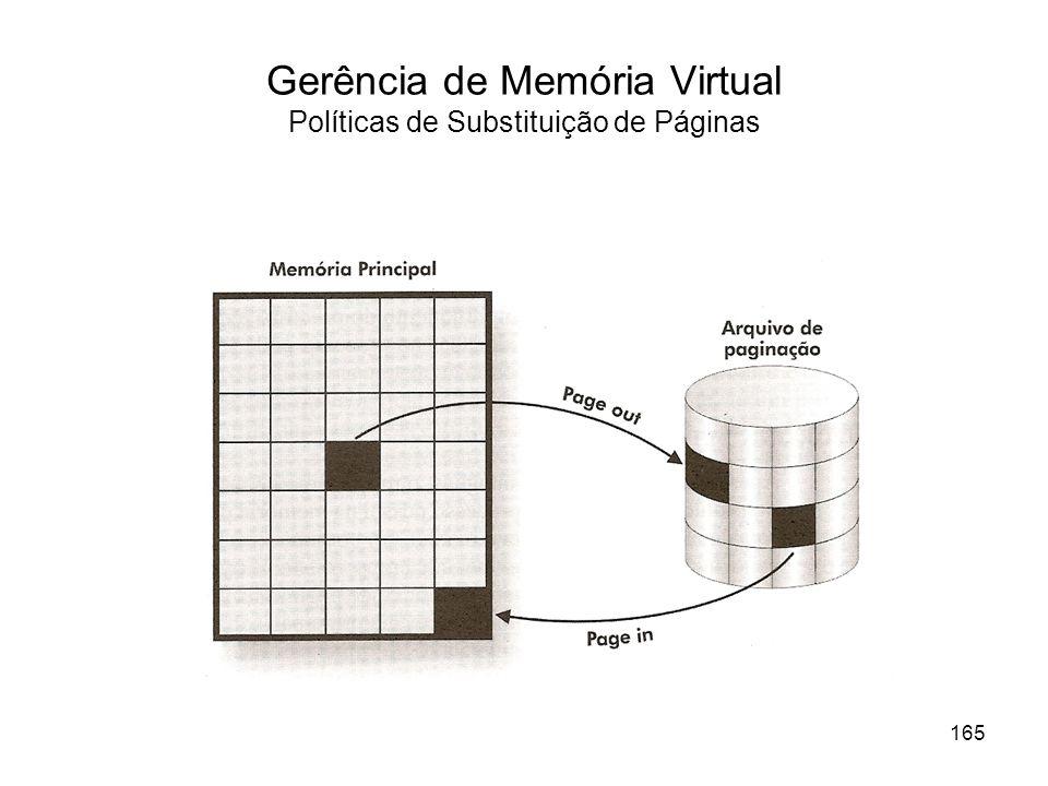 Gerência de Memória Virtual Políticas de Substituição de Páginas 165