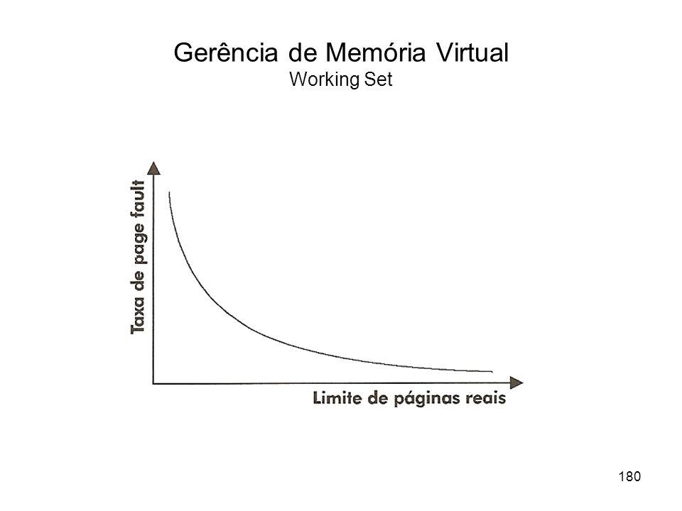 Gerência de Memória Virtual Working Set 180