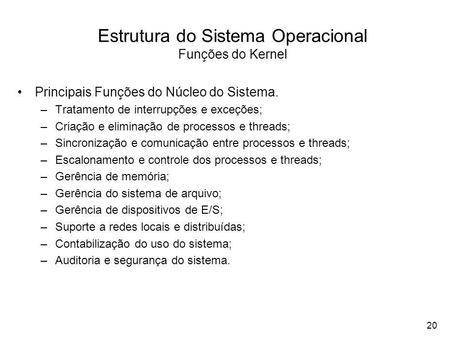 Estrutura do Sistema Operacional Funções do Kernel Principais Funções do Núcleo do Sistema. –Tratamento de interrupções e exceções; –Criação e elimina