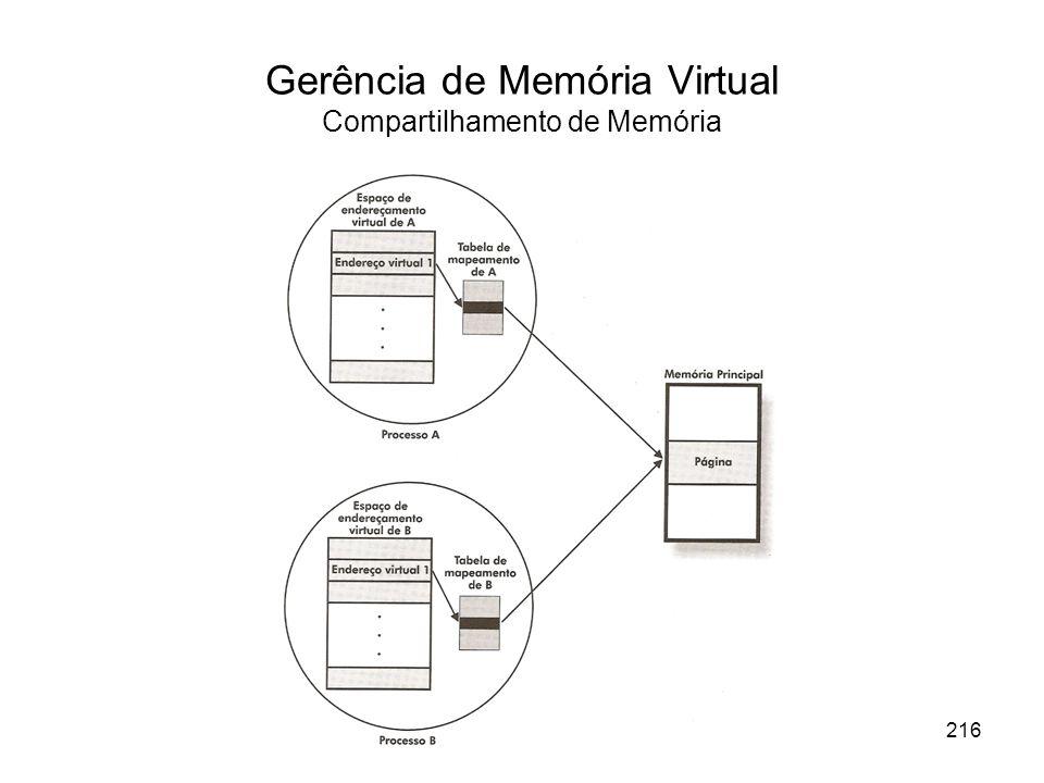 Gerência de Memória Virtual Compartilhamento de Memória 216