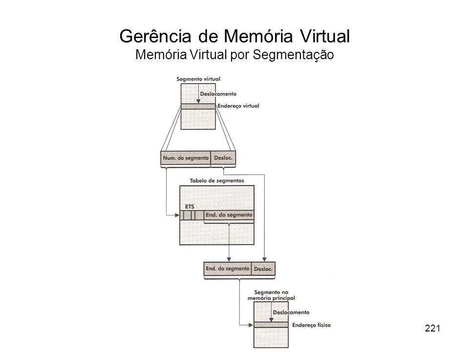 Gerência de Memória Virtual Memória Virtual por Segmentação 221