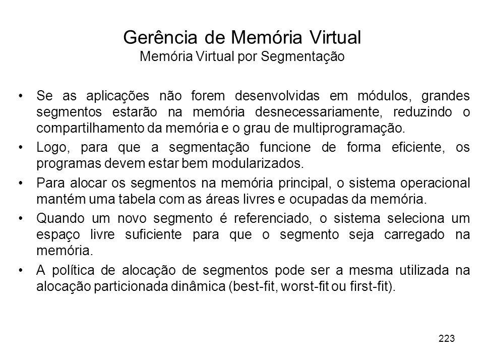 Se as aplicações não forem desenvolvidas em módulos, grandes segmentos estarão na memória desnecessariamente, reduzindo o compartilhamento da memória