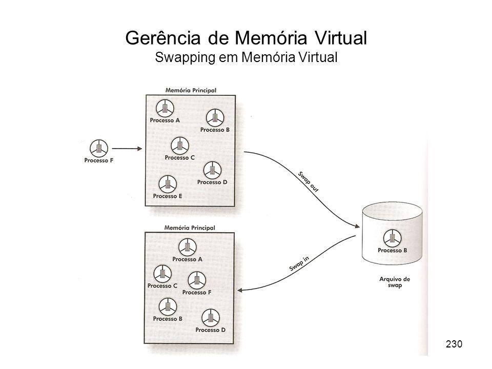 Gerência de Memória Virtual Swapping em Memória Virtual 230
