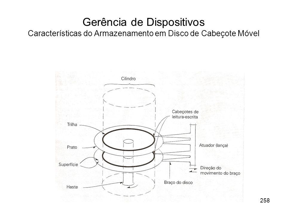 Gerência de Dispositivos Características do Armazenamento em Disco de Cabeçote Móvel 258