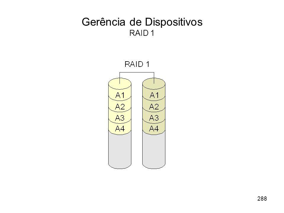 Gerência de Dispositivos RAID 1 288