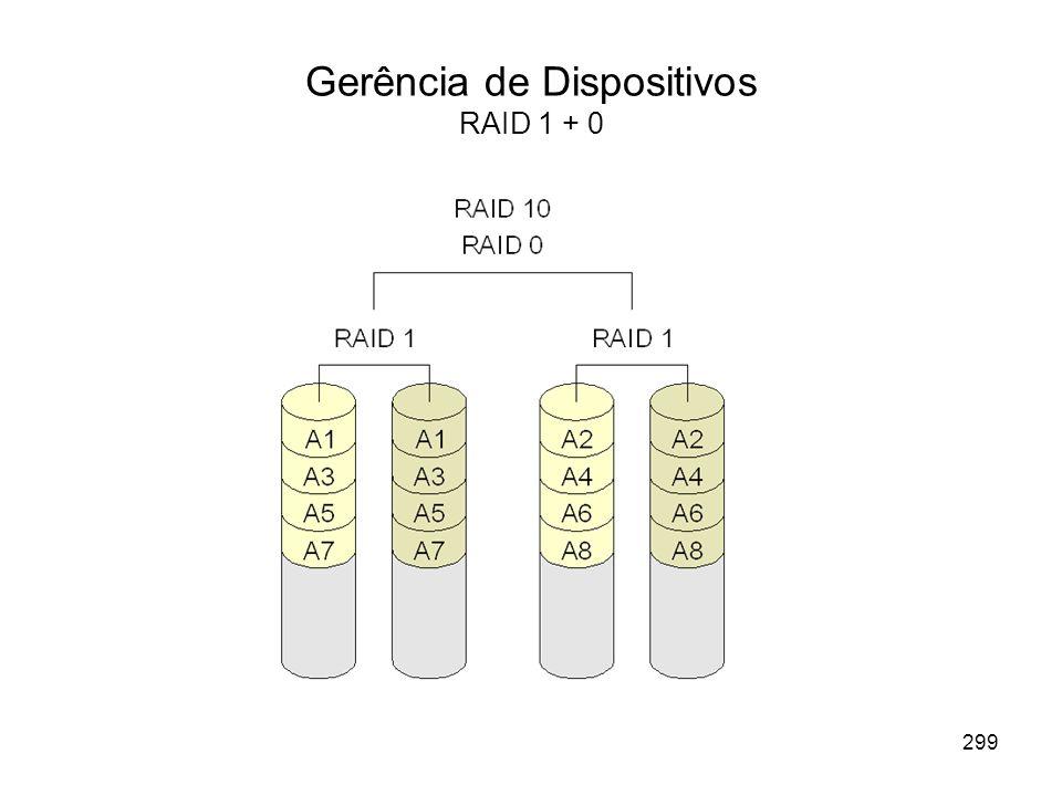 Gerência de Dispositivos RAID 1 + 0 299