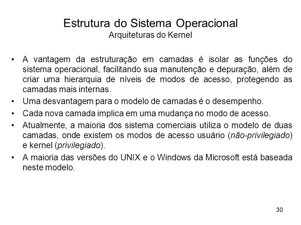Estrutura do Sistema Operacional Arquiteturas do Kernel A vantagem da estruturação em camadas é isolar as funções do sistema operacional, facilitando