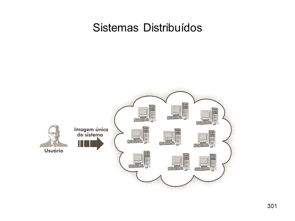 Sistemas Distribuídos 301