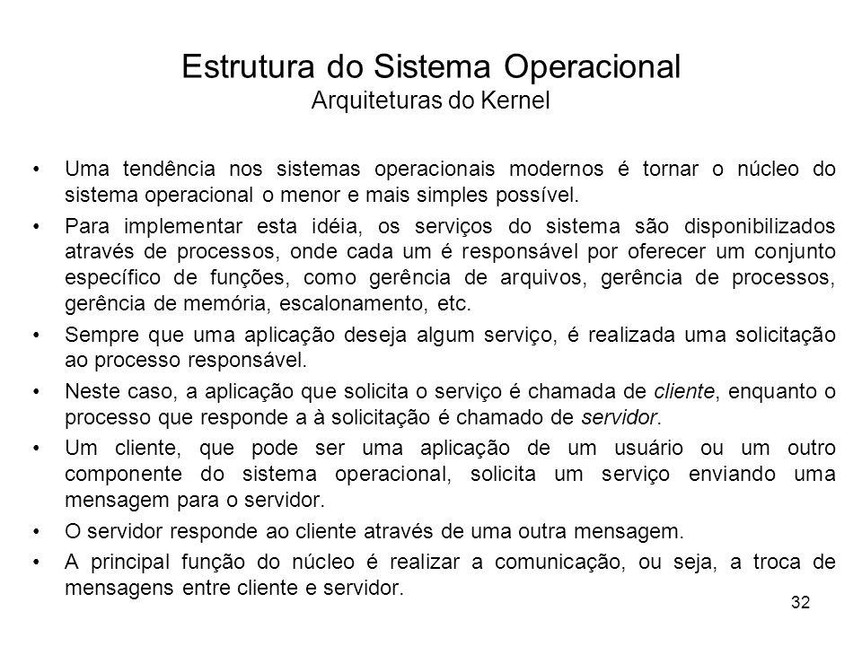 Estrutura do Sistema Operacional Arquiteturas do Kernel Uma tendência nos sistemas operacionais modernos é tornar o núcleo do sistema operacional o me