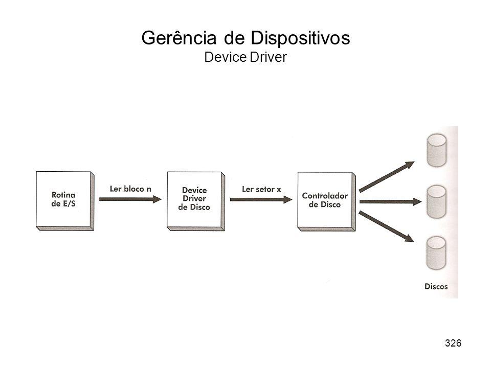 Gerência de Dispositivos Device Driver 326