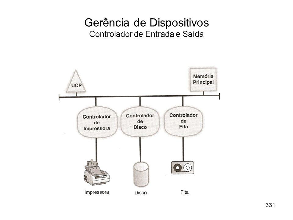 Gerência de Dispositivos Controlador de Entrada e Saída 331
