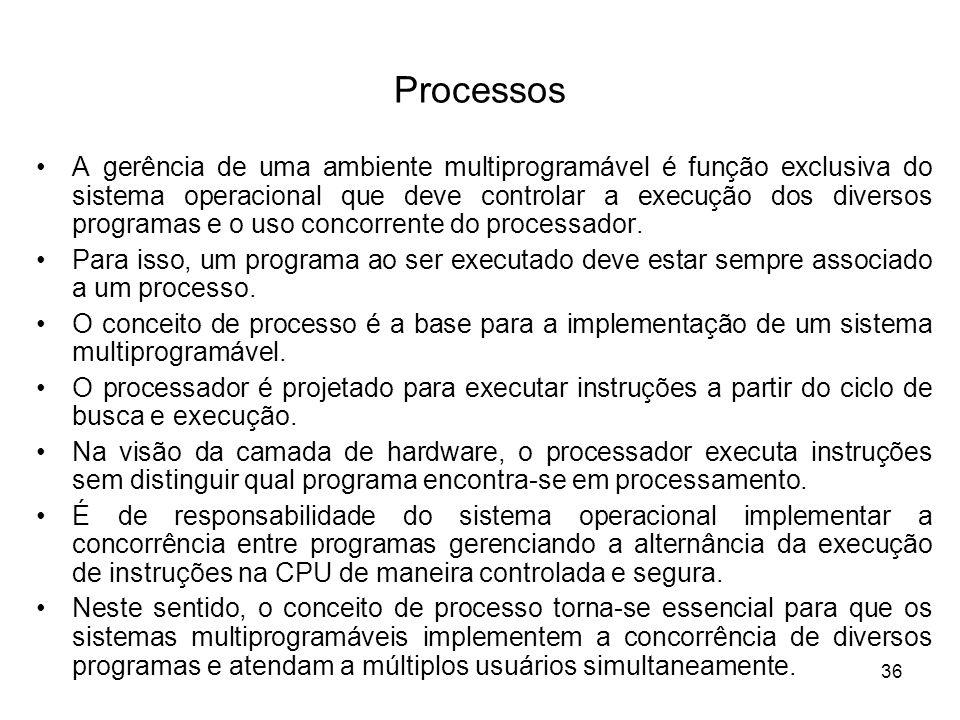 Processos A gerência de uma ambiente multiprogramável é função exclusiva do sistema operacional que deve controlar a execução dos diversos programas e