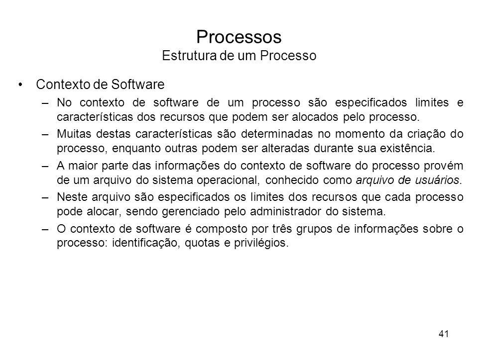 Processos Estrutura de um Processo Contexto de Software –No contexto de software de um processo são especificados limites e características dos recurs