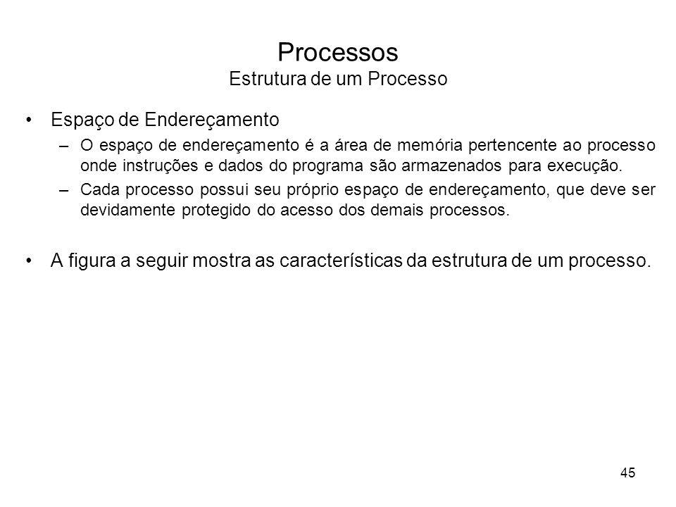 Processos Estrutura de um Processo Espaço de Endereçamento –O espaço de endereçamento é a área de memória pertencente ao processo onde instruções e da