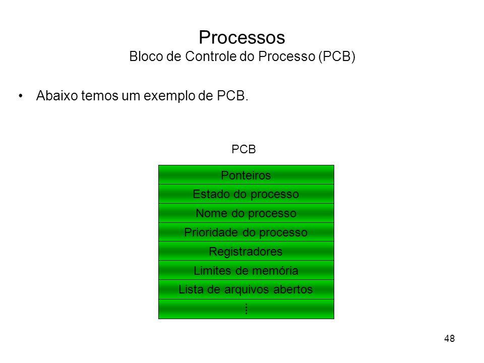 Processos Bloco de Controle do Processo (PCB) Abaixo temos um exemplo de PCB. Ponteiros Estado do processo Nome do processo Prioridade do processo Reg