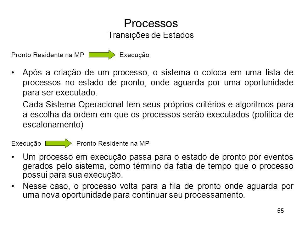 Pronto Residente na MPExecução Processos Transições de Estados Após a criação de um processo, o sistema o coloca em uma lista de processos no estado d