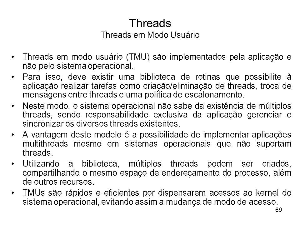 Threads em modo usuário (TMU) são implementados pela aplicação e não pelo sistema operacional. Para isso, deve existir uma biblioteca de rotinas que p