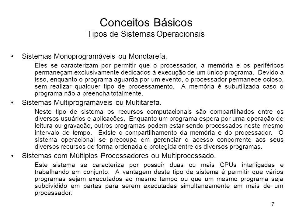 Conceitos Básicos Tipos de Sistemas Operacionais Sistemas Monoprogramáveis ou Monotarefa. Eles se caracterizam por permitir que o processador, a memór