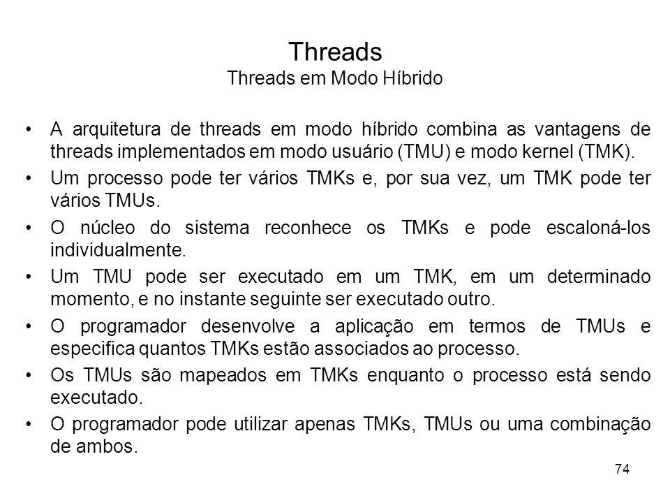 A arquitetura de threads em modo híbrido combina as vantagens de threads implementados em modo usuário (TMU) e modo kernel (TMK). Um processo pode ter