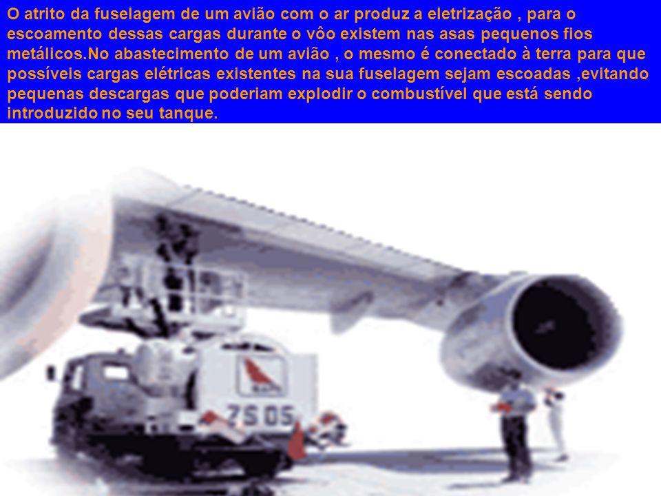 O atrito da fuselagem de um avião com o ar produz a eletrização, para o escoamento dessas cargas durante o vôo existem nas asas pequenos fios metálico