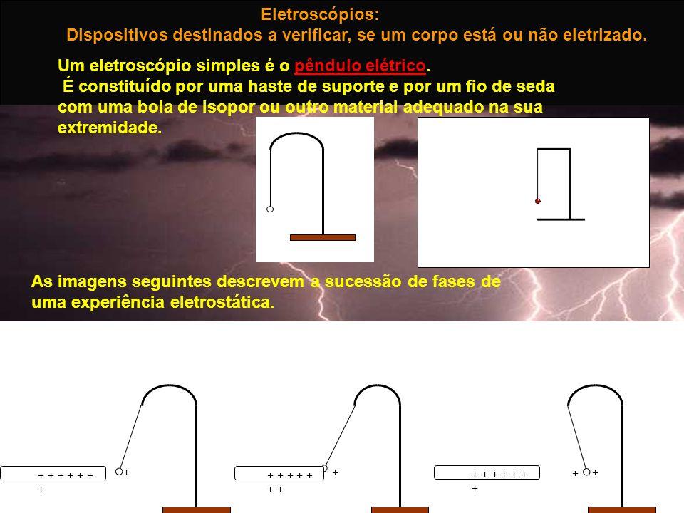 Eletroscópios: Dispositivos destinados a verificar, se um corpo está ou não eletrizado. Um eletroscópio simples é o pêndulo elétrico. É constituído po