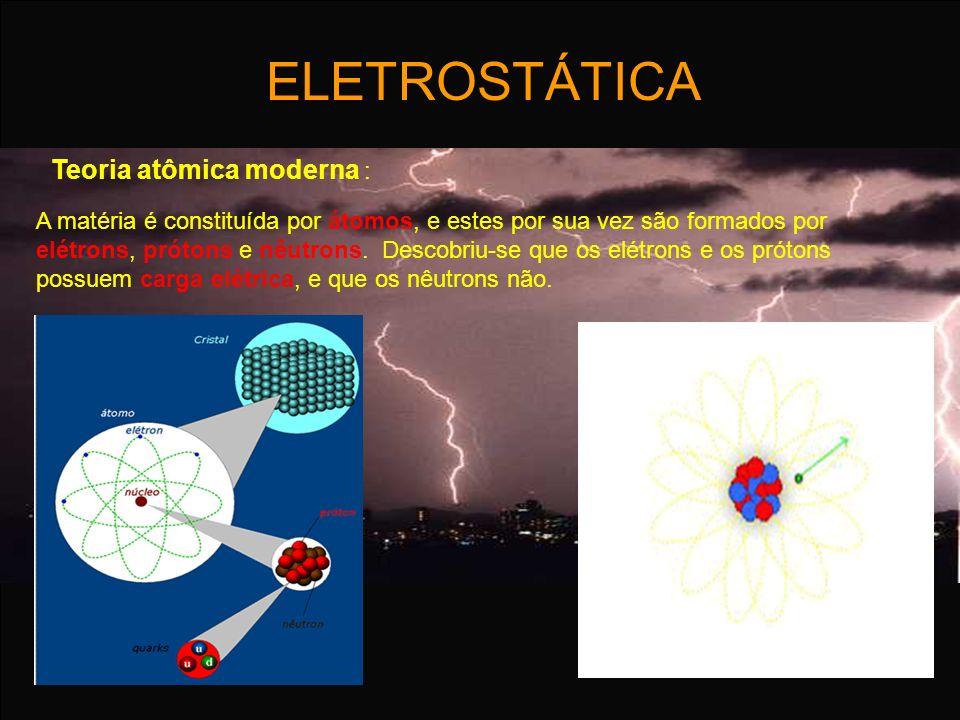 ELETROSTÁTICA Teoria atômica moderna : A matéria é constituída por átomos, e estes por sua vez são formados por elétrons, prótons e nêutrons. Descobri