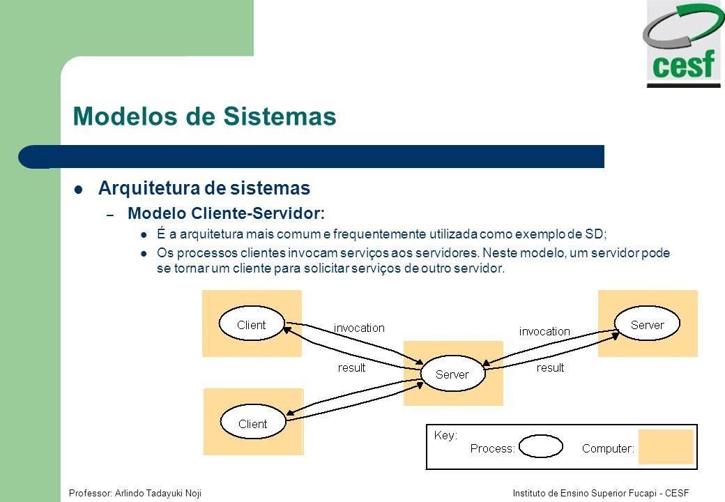 Professor: Arlindo Tadayuki Noji Instituto de Ensino Superior Fucapi - CESF Modelos de Sistemas Modelo de segurança – O modelo de segurança define por exemplo, que um servidor deve verificar a identidade do processo invocante e também assegurar os direitos de acesso para cada processo solicitante.