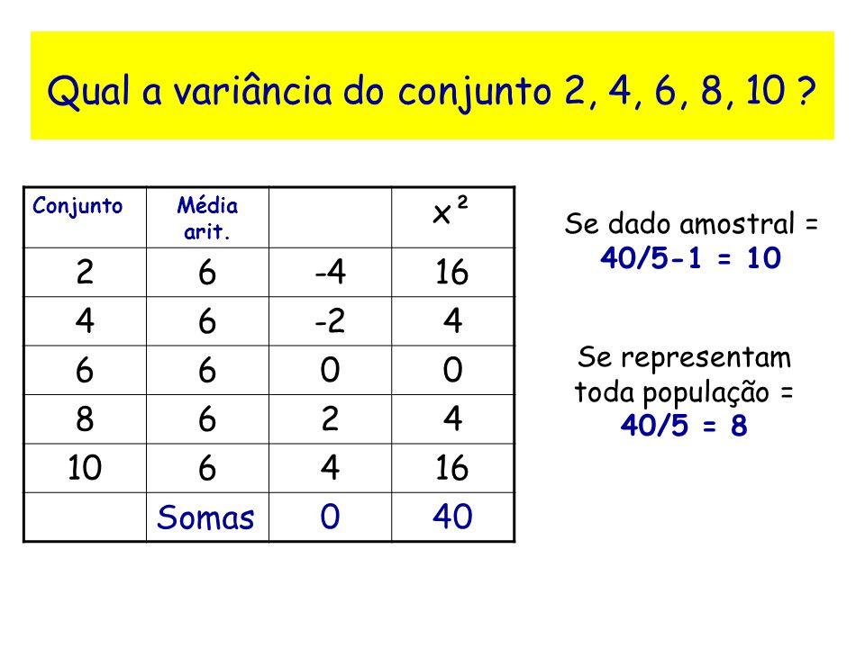 Qual a variância do conjunto 2, 4, 6, 8, 10 ? ConjuntoMédia arit. x² 26-416 46-24 6600 8624 106416 Somas040 Se dado amostral = 40/5-1 = 10 Se represen