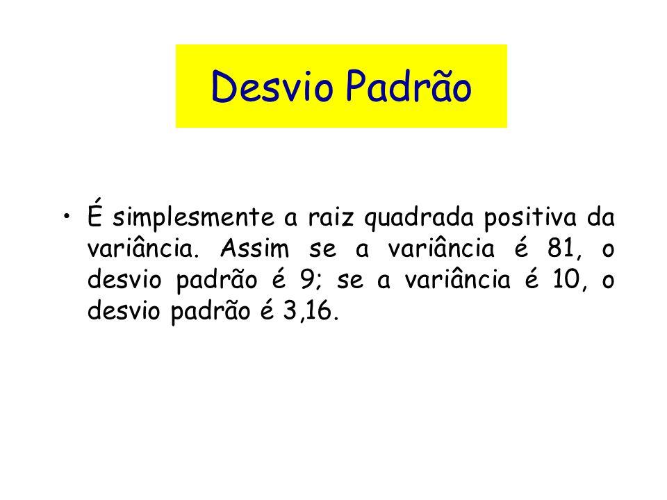 Desvio Padrão É simplesmente a raiz quadrada positiva da variância. Assim se a variância é 81, o desvio padrão é 9; se a variância é 10, o desvio padr